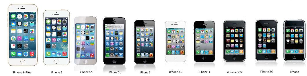 evolution iphone original to 6 plus